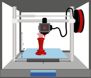 Best DIY 3D PRINTER KIT